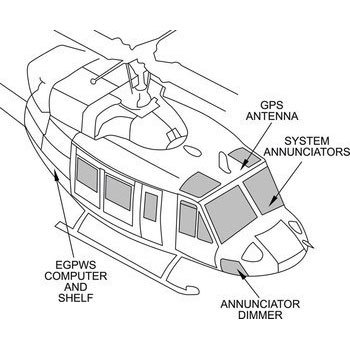 Safety And Mission furthermore Index additionally  on helicopter controls for pc