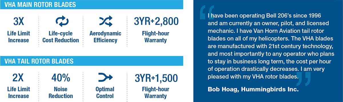 Benefits of Van Horn Blades for Bell 206B