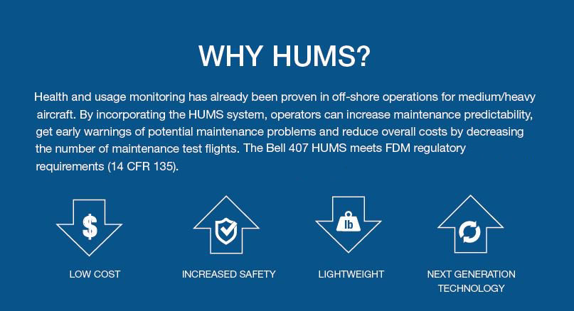 Why HUMS for Bell 407?