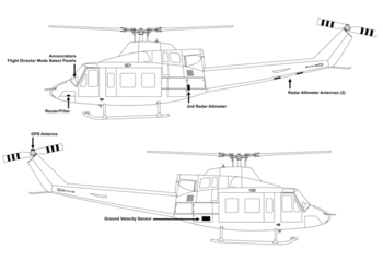 Bell 412EPI, Enhanced Hover Hold (EHH)